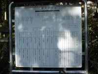 三本木神明社6